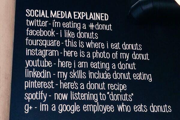 eating-a-donut
